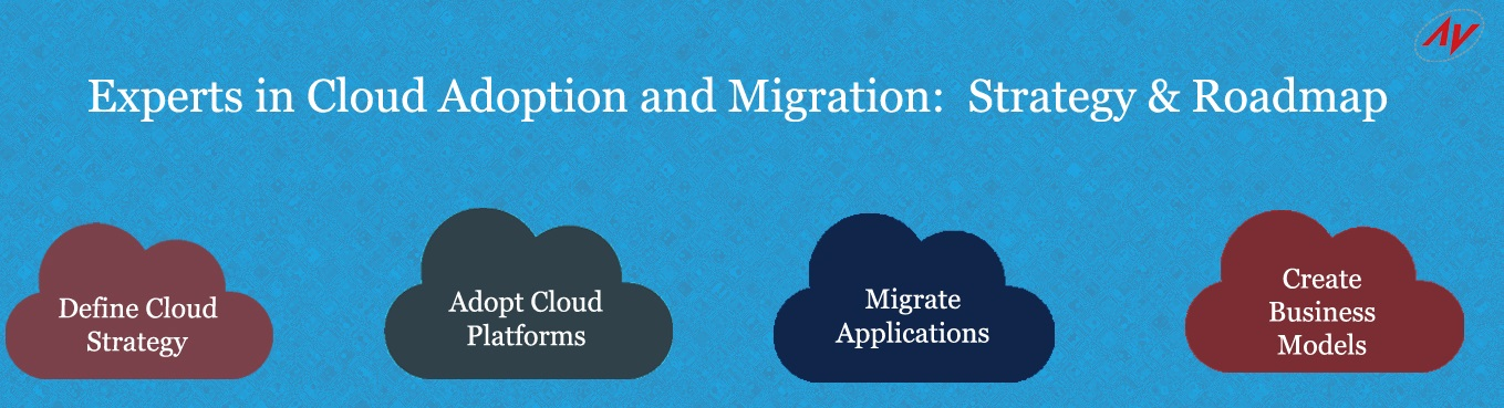 Strategies of Cloud Migration and Adoption