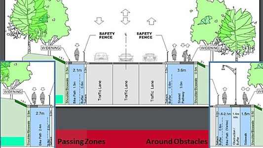 safe cycling infrastructure - Plan showing the proposed new, much safer infrastructure for the Stanley Park CausewayPlan showing the proposed new, much safer infrastructure for the Stanley Park Causeway