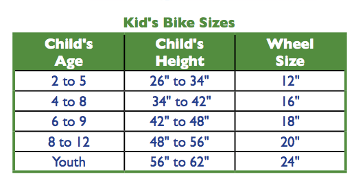 Bike Frame Size Guide. Kids bike frame size guide