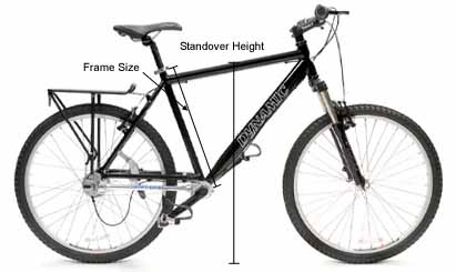 The standover height is very important for comfort and safety