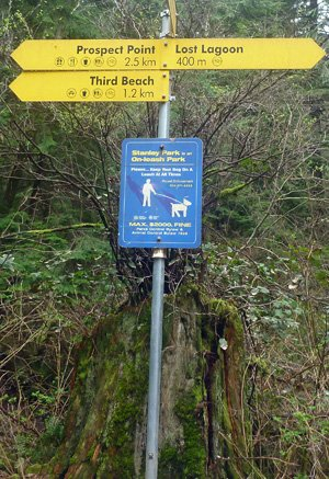 Prospect Point signpost. How to have a fun cycling vacation in Vancouver