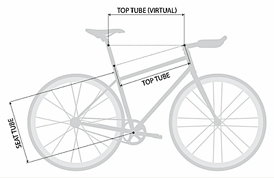 Bike Frame Size Guide. To measure the bike frame size, measure the length of the seat tube