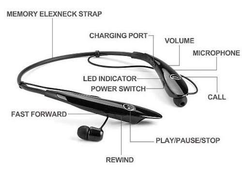 These Bluetooth Headphones have all the functions of their more expensive competition