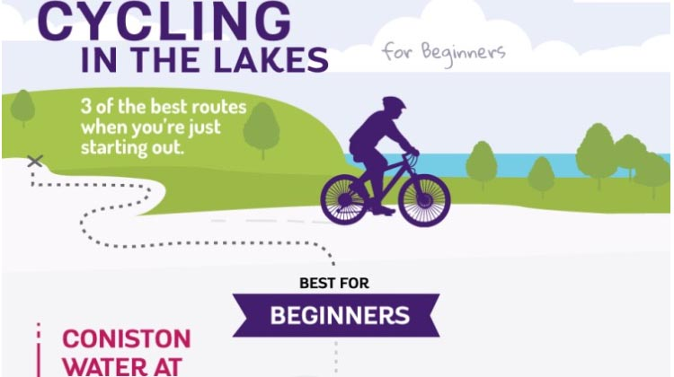 beginner cycling in the lakes, England