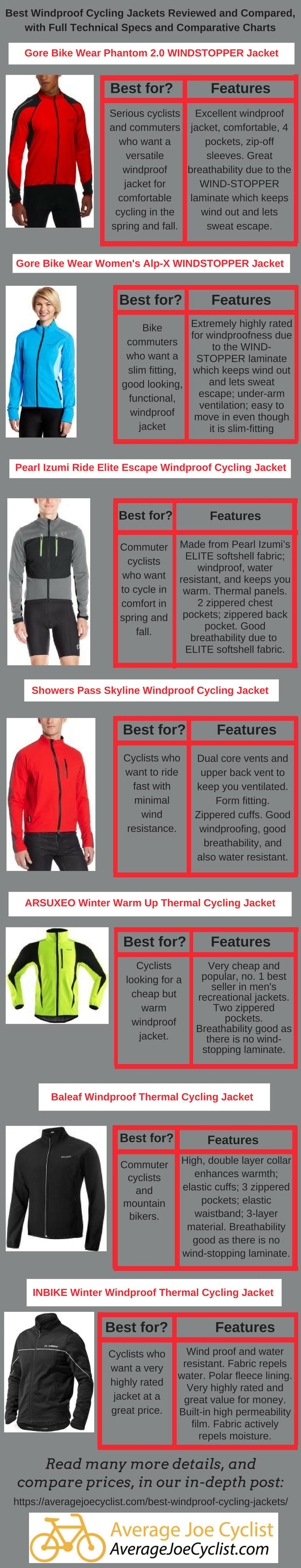 Best windproof cycling jackets. Share the Love by Pinning this Graphic!