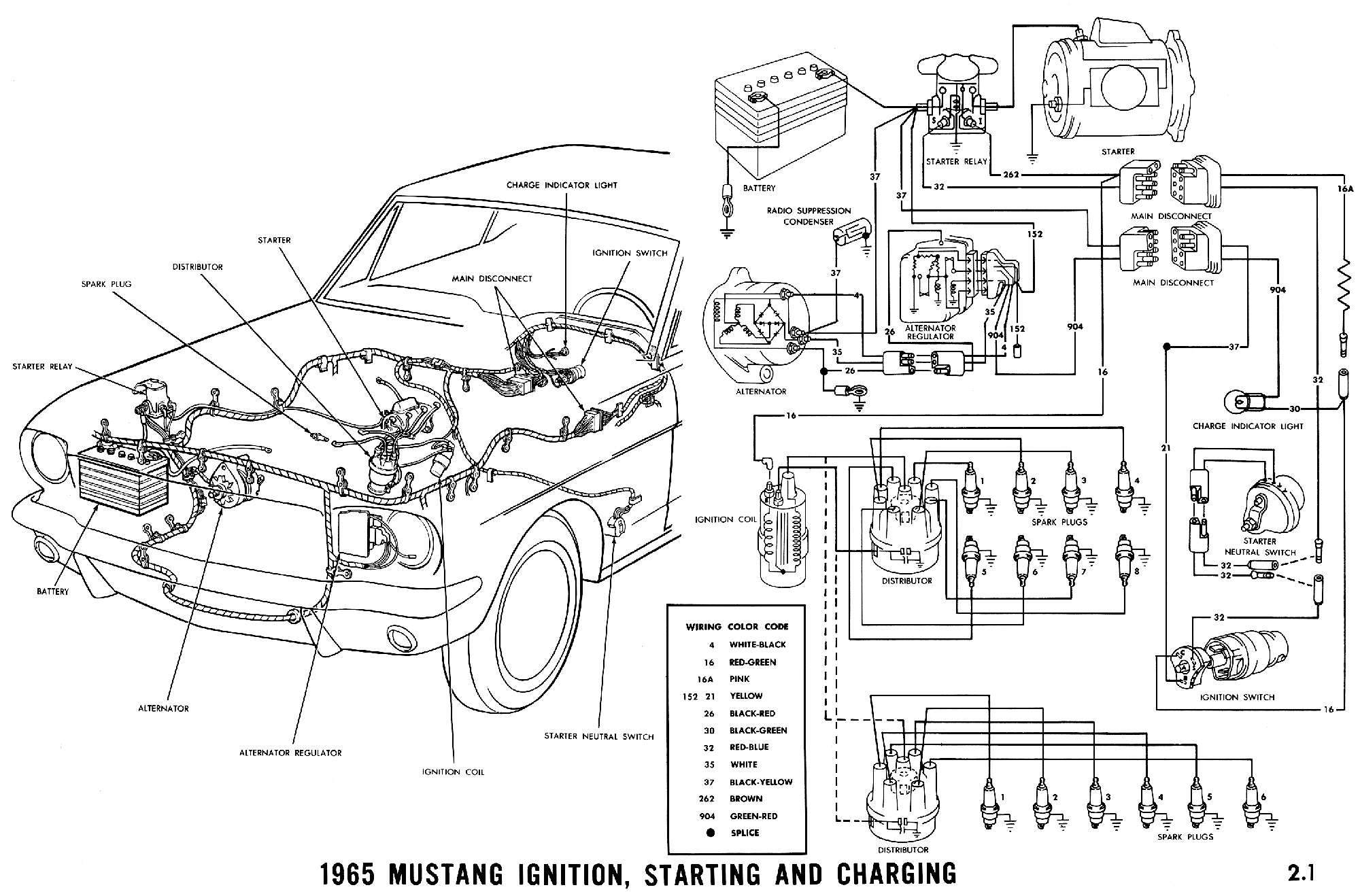 Mustang Ignition Wiring