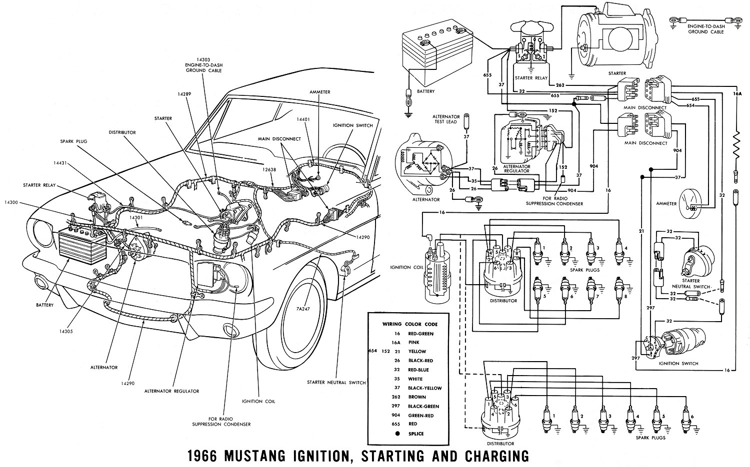 1970 Mustang Ignition Diagram Trusted Wiring Diagrams Fordmanuals 1969 Colorized Ebook Portal U2022 1967
