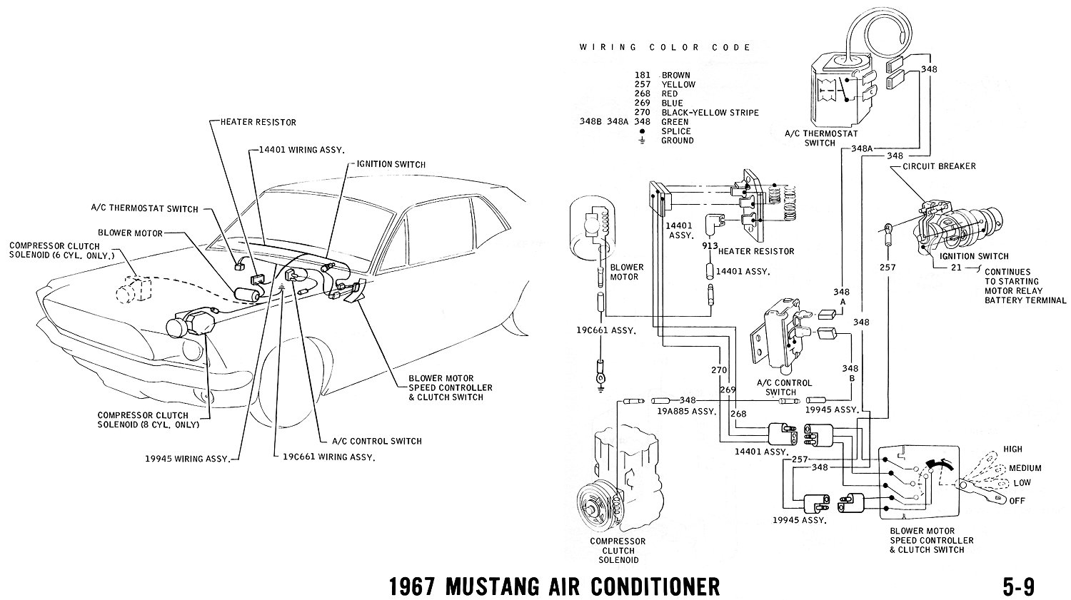 Wiring Diagram Sle Ideas Cool Mustang