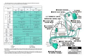 1967 Mustang Wiring and Vacuum Diagrams  Average Joe Restoration