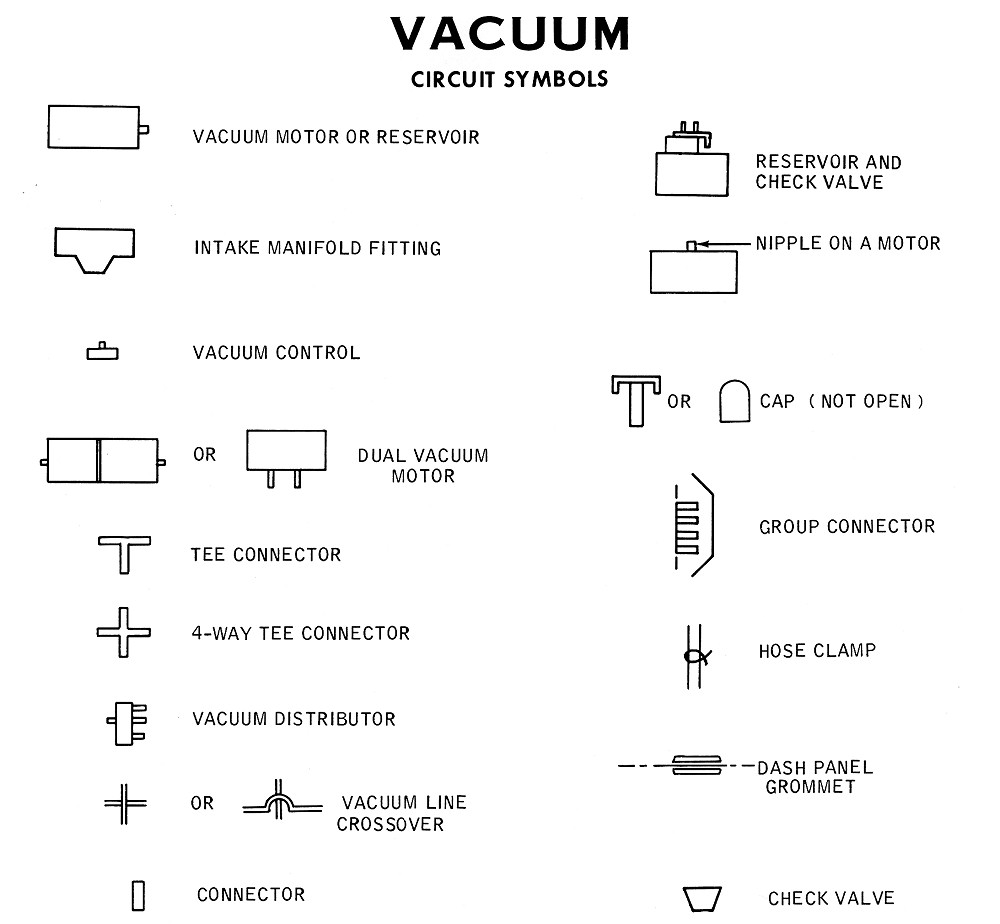 Solenoid Valve Wiring Diagram Symbols Schematics Diagrams 3 Way Symbol For Diy Enthusiasts 120vac 4 Puraqua