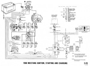 1968 Mustang Wiring Diagrams and Vacuum Schematics