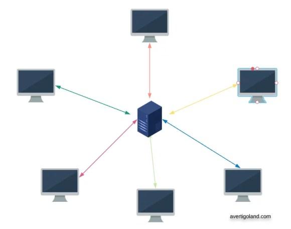 server-client