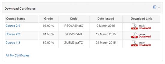 Download Certificates Moodle plugin