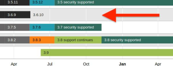 Moodle 3.8.3 en andere updates, ondersteuning 3.6 gestopt