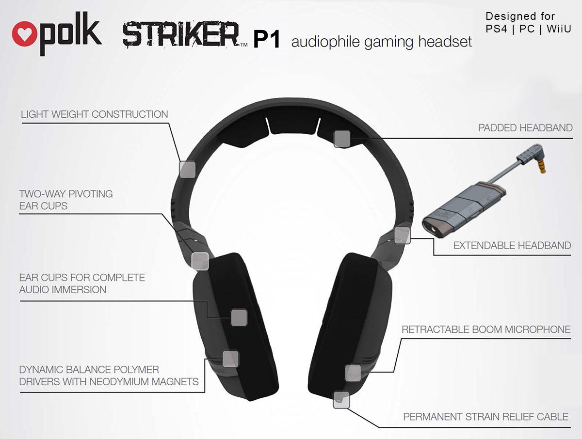 Buy Polk Audio Striker P1 Multi-Platform Gaming Headset
