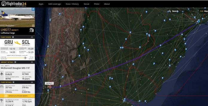 antonov-an-225-ruta
