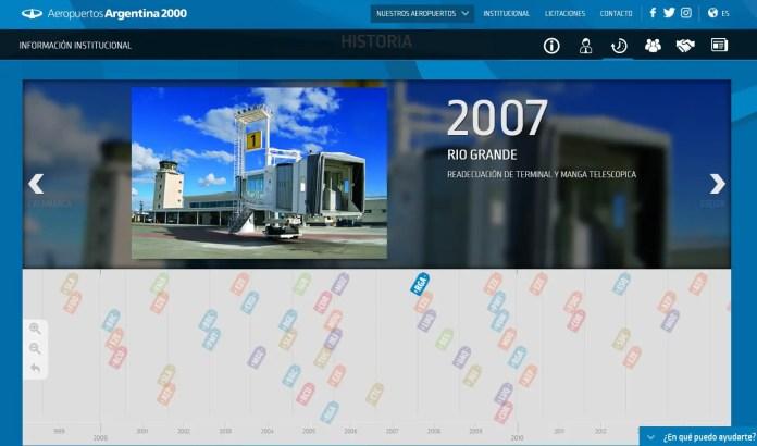 Aeropuertos Argentina 2000 - nuevo sitio web - historia