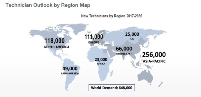 Boeing - demanda tecnicos 20 años - 2017