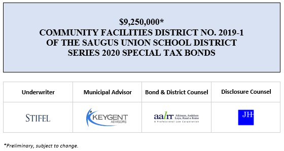 $9,250,000* COMMUNITY FACILITIES DISTRICT NO. 2019-1 OF THE SAUGUS UNION SCHOOL DISTRICT SERIES 2020 SPECIAL TAX BONDS POS POSTED 3-3-20