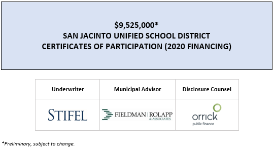 SUPPLEMENT DATED MARCH 25, 2020 TO PRELIMINARY OFFICIAL STATEMENT DATED MARCH 13, 2020 $9,525,000 SAN JACINTO UNIFIED SCHOOL DISTRICT CERTIFICATES OF PARTICIPATION (2020 FINANCING) POS POSTED 3-13-20