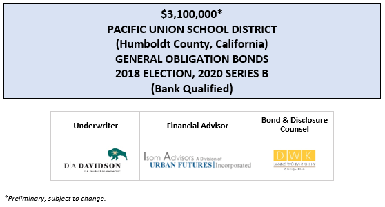 $3,100,000* PACIFIC UNION SCHOOL DISTRICT (Humboldt County, California) GENERAL OBLIGATION BONDS 2018 ELECTION, 2020 SERIES B (Bank Qualified) POS POSTED 3-18-20