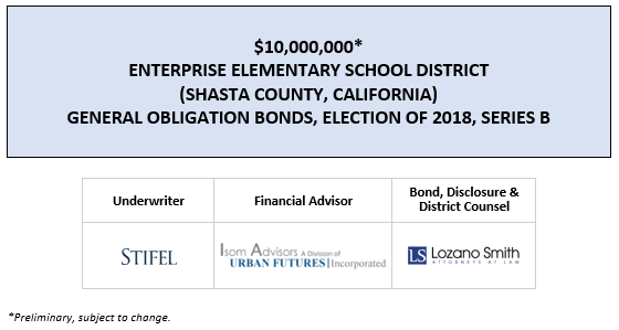 $10,000,000* ENTERPRISE ELEMENTARY SCHOOL DISTRICT (SHASTA COUNTY, CALIFORNIA) GENERAL OBLIGATION BONDS, ELECTION OF 2018, SERIES B POS POSTED 3-26-20