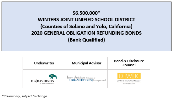 $6,500,000* WINTERS JOINT UNIFIED SCHOOL DISTRICT (Counties of Solano and Yolo, California) 2020 GENERAL OBLIGATION REFUNDING BONDS (Bank Qualified) POS POSTED 3-11-20