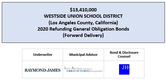 APRIL 27, 2020 UPDATE TO OFFICIAL STATEMENT DATED MAY 17, 2019 $13,410,000 WESTSIDE UNION SCHOOL DISTRICT (Los Angeles County, California) 2020 Refunding General Obligation Bonds (Forward Delivery) POSTED 4-27-20