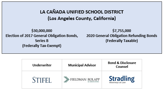 LA CAÑADA UNIFIED SCHOOL DISTRICT (Los Angeles County, California)  $30,000,000
