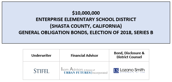 $10,000,000 ENTERPRISE ELEMENTARY SCHOOL DISTRICT (SHASTA COUNTY, CALIFORNIA) GENERAL OBLIGATION BONDS, ELECTION OF 2018, SERIES B FOS POSTED 4-7-20