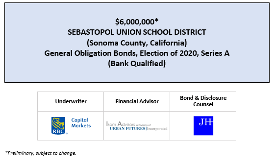 $6,000,000* SEBASTOPOL UNION SCHOOL DISTRICT (Sonoma County, California) General Obligation Bonds, Election of 2020, Series A (Bank Qualified) POS POSTED 4-27-20