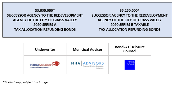 $3,030,000* SUCCESSOR AGENCY TO THE REDEVELOPMENT AGENCY OF THE CITY OF GRASS VALLEY 2020 SERIES A TAX ALLOCATION REFUNDING BONDS $5,250,000* SUCCESSOR AGENCY TO THE REDEVELOPMENT AGENCY OF THE CITY OF GRASS VALLEY 2020 SERIES B TAXABLE TAX ALLOCATION REFUNDING BONDS POS POSTED 4-30-20