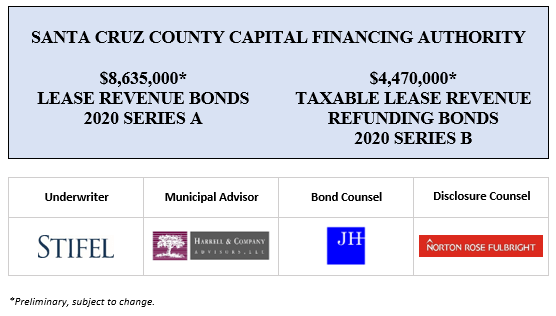 SANTA CRUZ COUNTY CAPITAL FINANCING AUTHORITY $8,635,000* LEASE REVENUE BONDS 2020 SERIES A $4,470,000* TAXABLE LEASE REVENUE REFUNDING BONDS 2020 SERIES B POS POSTED 4-30-20