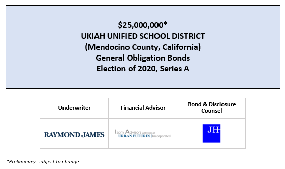 $25,000,000* UKIAH UNIFIED SCHOOL DISTRICT (Mendocino County, California) General Obligation Bonds Election of 2020, Series A  POS POSTED 5-7-20