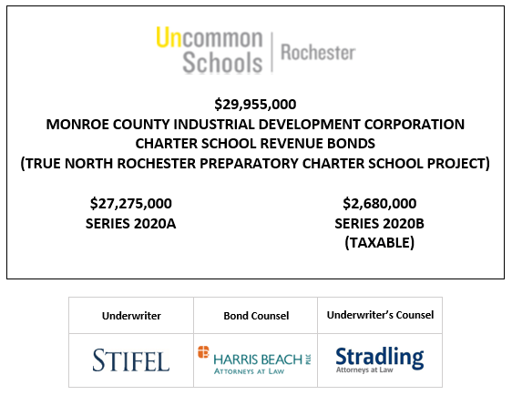 $29,955,000 MONROE COUNTY INDUSTRIAL DEVELOPMENT CORPORATION CHARTER SCHOOL REVENUE BONDS (TRUE NORTH ROCHESTER PREPARATORY CHARTER SCHOOL PROJECT) $27,275,000 SERIES 2020A $2,680,000 SERIES 2020B (TAXABLE) LOM POSTED 7-17-20