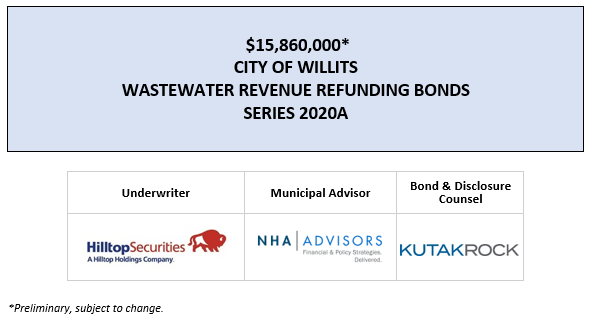 AMENDED AND RESTATED PRELIMINARY OFFICIAL STATEMENT DATED JULY 22, 2020 $15,860,000* CITY OF WILLITS WASTEWATER REVENUE REFUNDING BONDS SERIES 2020A POSTED 7-22-20