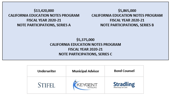 $13,420,000 CALIFORNIA EDUCATION NOTES PROGRAM FISCAL YEAR 2020-21 NOTE PARTICIPATIONS, SERIES A Interest Rate: 4.00%; Yield: 0.20%; CUSIP No.: 13017Y-AT6† Due: June 30, 2021  $5,865,000 CALIFORNIA EDUCATION NOTES PROGRAM FISCAL YEAR 2020-21 NOTE PARTICIPATIONS, SERIES B Interest Rate: 4.00%; Yield: 0.20%; CUSIP No.: 13017Y-AU3† Due: January 29, 2021 $5,375,000 CALIFORNIA EDUCATION NOTES PROGRAM FISCAL YEAR 2020-21 NOTE PARTICIPATIONS, SERIES C Interest Rate: 4.00%; Yield: 0.20%; CUSIP No.: 13017Y–AV1† Due: May 28, 2021 FOS POSTED 7-30-20