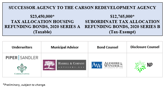 SUCCESSOR AGENCY TO THE CARSON REDEVELOPMENT AGENCY $23,450,000* TAX ALLOCATION HOUSING REFUNDING BONDS, 2020 SERIES A (Taxable) POS POSTED 8-4-20