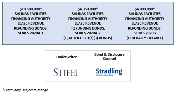 $18,500,000* SALINAS FACILITIES FINANCING AUTHORITY LEASE REVENUE REFUNDING BONDS, SERIES 2020A-1 $4,350,000* SALINAS FACILITIES FINANCING AUTHORITY LEASE REVENUE REFUNDING BONDS, SERIES 2020A-2 (QUALIFIED 501(c)(3) BONDS) $4,000,000* SALINAS FACILITIES FINANCING AUTHORITY LEASE REVENUE REFUNDING BONDS, SERIES 2020B (FEDERALLY TAXABLE) POS POSTED 8-5-20