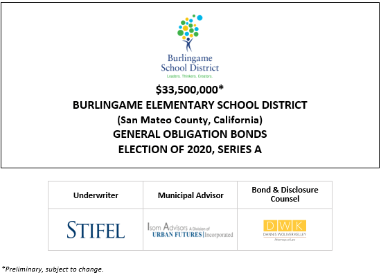 $33,500,000* BURLINGAME ELEMENTARY SCHOOL DISTRICT (San Mateo County, California) GENERAL OBLIGATION BONDS ELECTION OF 2020, SERIES A POS POSTED 9-15-20