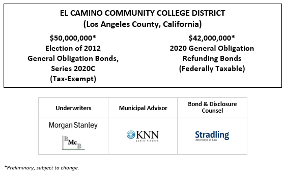 EL CAMINO COMMUNITY COLLEGE DISTRICT (Los Angeles County, California)  $50,000,000* Election of 2012 General Obligation Bonds, Series 2020C (Tax-Exempt) $42,000,000* 2020 General Obligation Refunding Bonds (Federally Taxable) POS POSTED 9-24-20