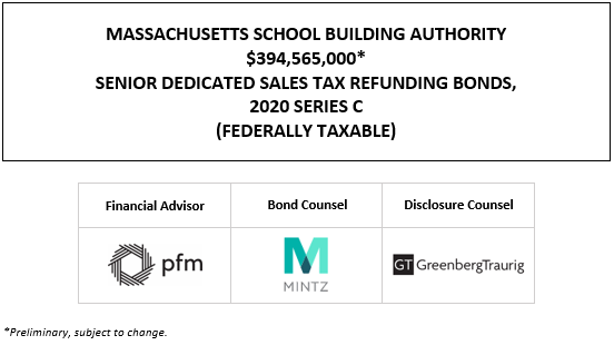 SUPPLEMENT DATED SEPTEMBER 29, 2020 TO THE PRELIMINARY OFFICIAL STATEMENT OF THE MASSACHUSETTS SCHOOL BUILDING AUTHORITY DATED SEPTEMBER 24, 2020 Relating To MASSACHUSETTS SCHOOL BUILDING AUTHORITY SENIOR DEDICATED SALES TAX REFUNDING BONDS, 2020 SERIES C (FEDERALLY TAXABLE) SUPPLEMENT TO THE POS POSTED 9-29-20