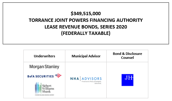 $349,515,000 TORRANCE JOINT POWERS FINANCING AUTHORITY LEASE REVENUE BONDS, SERIES 2020 (FEDERALLY TAXABLE) FOS POSTED 10-19-20