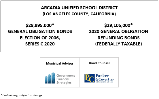 SUPPLEMENT TO PRELIMINARY OFFICIAL STATEMENT Dated: October 13, 2020 ARCADIA UNIFIED SCHOOL DISTRICT (LOS ANGELES COUNTY, CALIFORNIA) $28,995,000* GENERAL OBLIGATION BONDS ELECTION OF 2006, SERIES C 2020 4 $29,105,000* 2020 GENERAL OBLIGATION REFUNDING BONDS (FEDERALLY TAXABLE) SUPPLEMENT TO POS POSTED 10-13-20