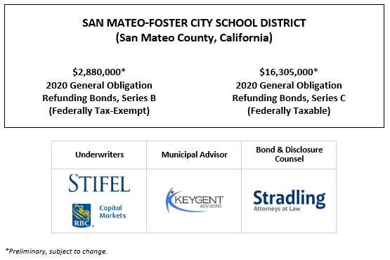SAN MATEO-FOSTER CITY SCHOOL DISTRICT (San Mateo County, California) $2,880,000* 2020 General Obligation Refunding Bonds, Series B (Federally Tax-Exempt) $16,305,000* 2020 General Obligation Refunding Bonds, Series C (Federally Taxable) POS POSTED 10-14-20