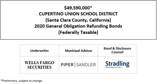 $49,590,000* CUPERTINO UNION SCHOOL DISTRICT (Santa Clara County, California) 2020 General Obligation Refunding Bonds (Federally Taxable) POS POSTED 10-22-20