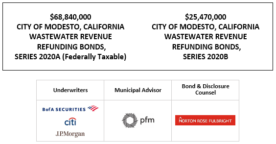$68,840,000 CITY OF MODESTO, CALIFORNIA WASTEWATER REVENUE REFUNDING BONDS, SERIES 2020A (Federally Taxable) $25,470,000 CITY OF MODESTO, CALIFORNIA WASTEWATER REVENUE REFUNDING BONDS, SERIES 2020B FOS POSTED 11-4-20