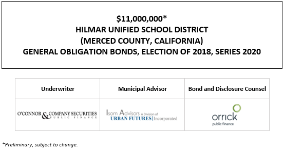 $11,000,000* HILMAR UNIFIED SCHOOL DISTRICT (MERCED COUNTY, CALIFORNIA) GENERAL OBLIGATION BONDS, ELECTION OF 2018, SERIES 2020 POS POSTED 11-12-20