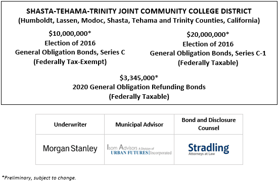 SHASTA-TEHAMA-TRINITY JOINT COMMUNITY COLLEGE DISTRICT (Humboldt, Lassen, Modoc, Shasta, Tehama and Trinity Counties, California)  $10,000,000* Election of 2016 General Obligation Bonds, Series C (Federally Tax-Exempt) $20,000,000* Election of 2016 General Obligation Bonds, Series C-1 (Federally Taxable) $3,345,000* 2020 General Obligation Refunding Bonds (Federally Taxable) POS POSTED 11-12-20