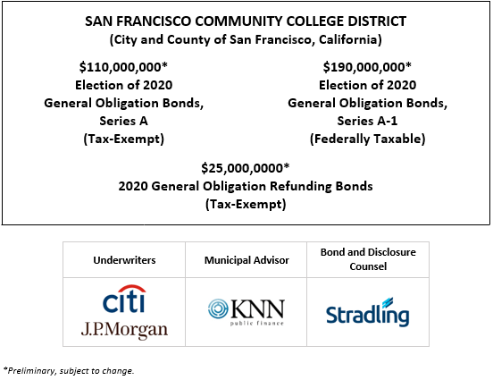 SAN FRANCISCO COMMUNITY COLLEGE DISTRICT (City and County of San Francisco, California)  $110,000,000* Election of 2020 General Obligation Bonds, Series A (Tax-Exempt) $190,000,000* Election of 2020 General Obligation Bonds, Series A-1 (Federally Taxable)$25,000,0000* 2020 General Obligation Refunding Bonds (Tax-Exempt) POS + INVESTOR PRESENTATION POSTED 11-19-20
